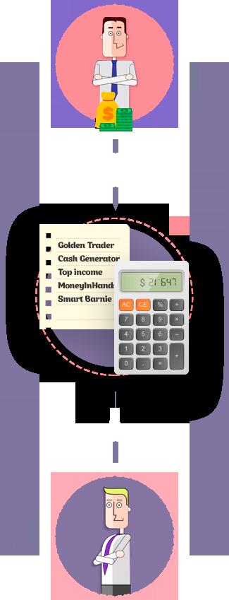 tutorial trading forex